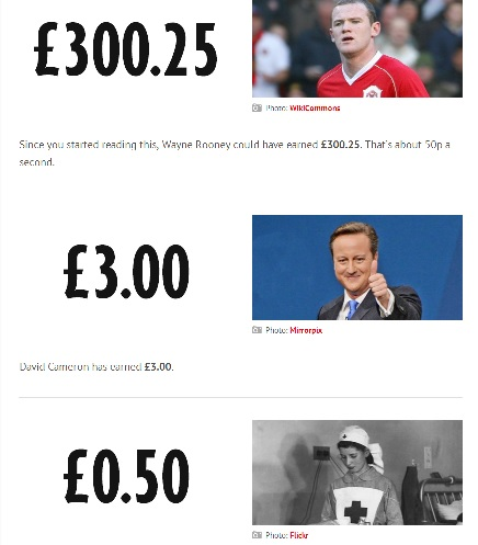Wazza's Wages - a scientific comparison
